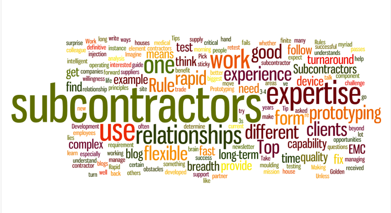 Dealing-With-Subcontractors Landscape QS  - Blog